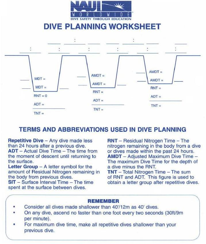 naui dive planning worksheet summer divers. Black Bedroom Furniture Sets. Home Design Ideas